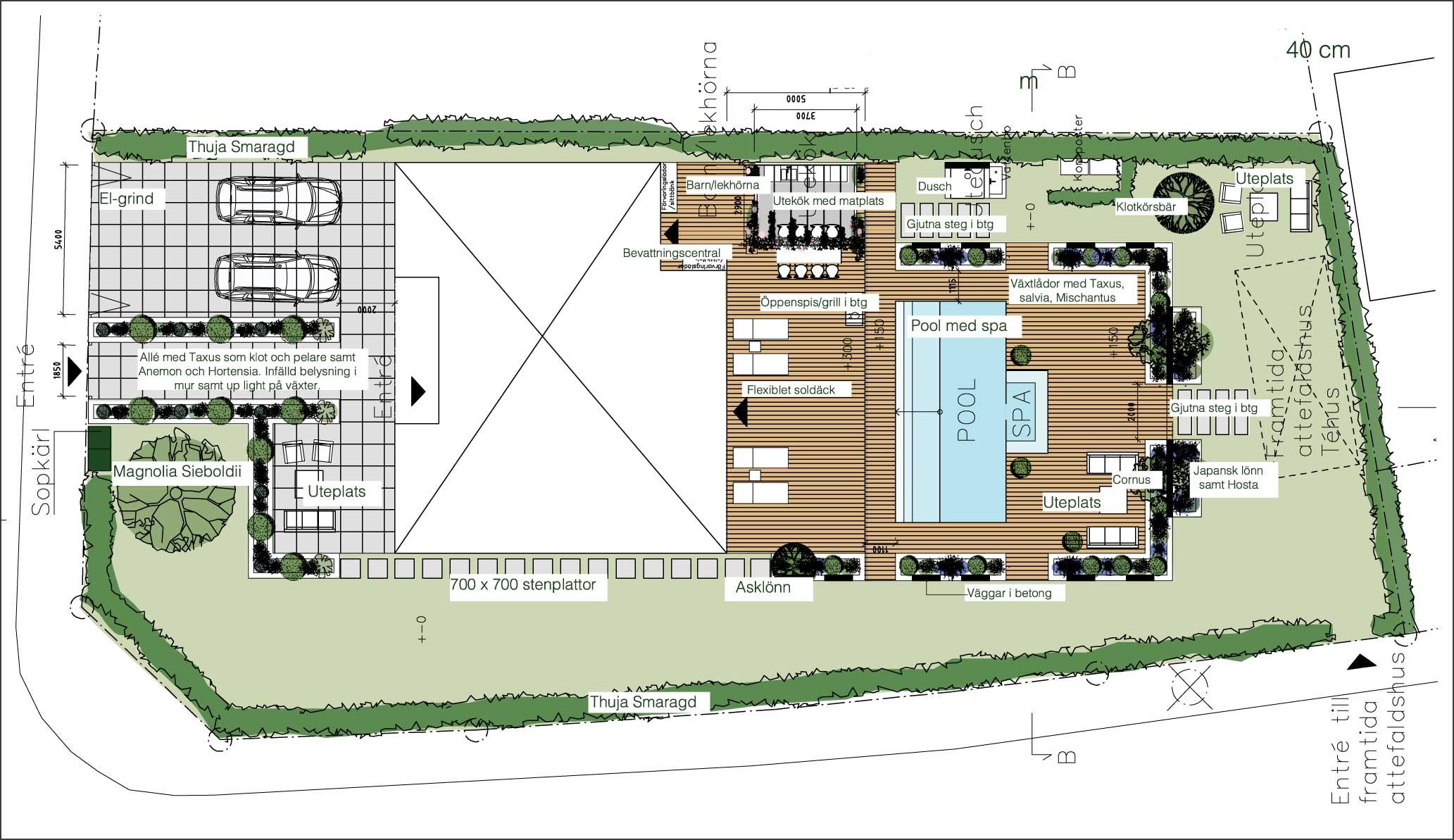 Trädgårdsdesign, och pool, planritning